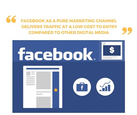 facebook marketing channel