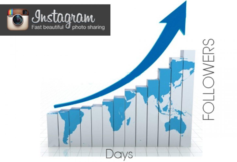Instagram Marketing Brings an Increase of Site Traffic